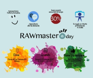 RAWmaster all the Day